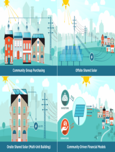 What is community solar and is it better than installing solar panels on your home?